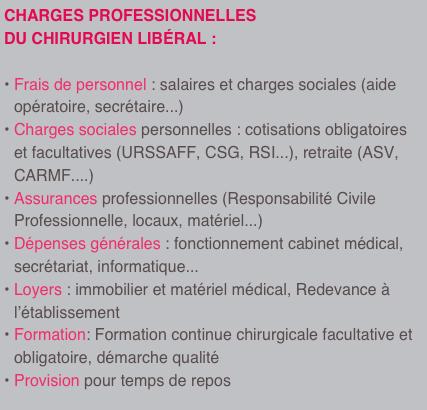tableau charges professionnelle du chirurgien